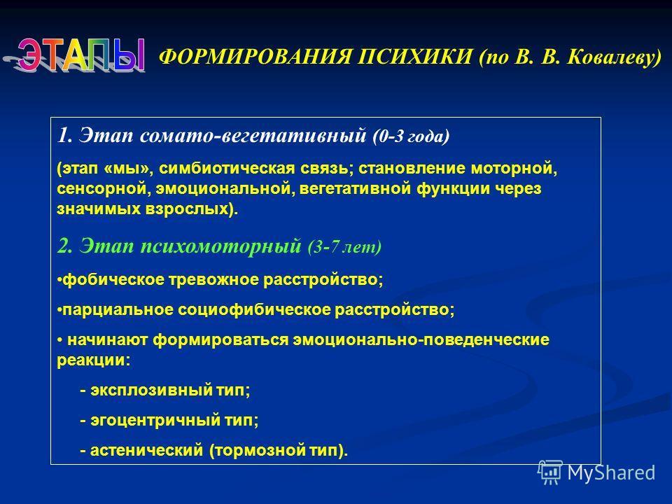 ФОРМИРОВАНИЯ ПСИХИКИ (по В. В. Ковалеву) 1. Этап сомато-вегетативный (0-3 года) (этап «мы», симбиотическая связь; становление моторной, сенсорной, эмоциональной, вегетативной функции через значимых взрослых). 2. Этап психомоторный (3-7 лет) фобическо