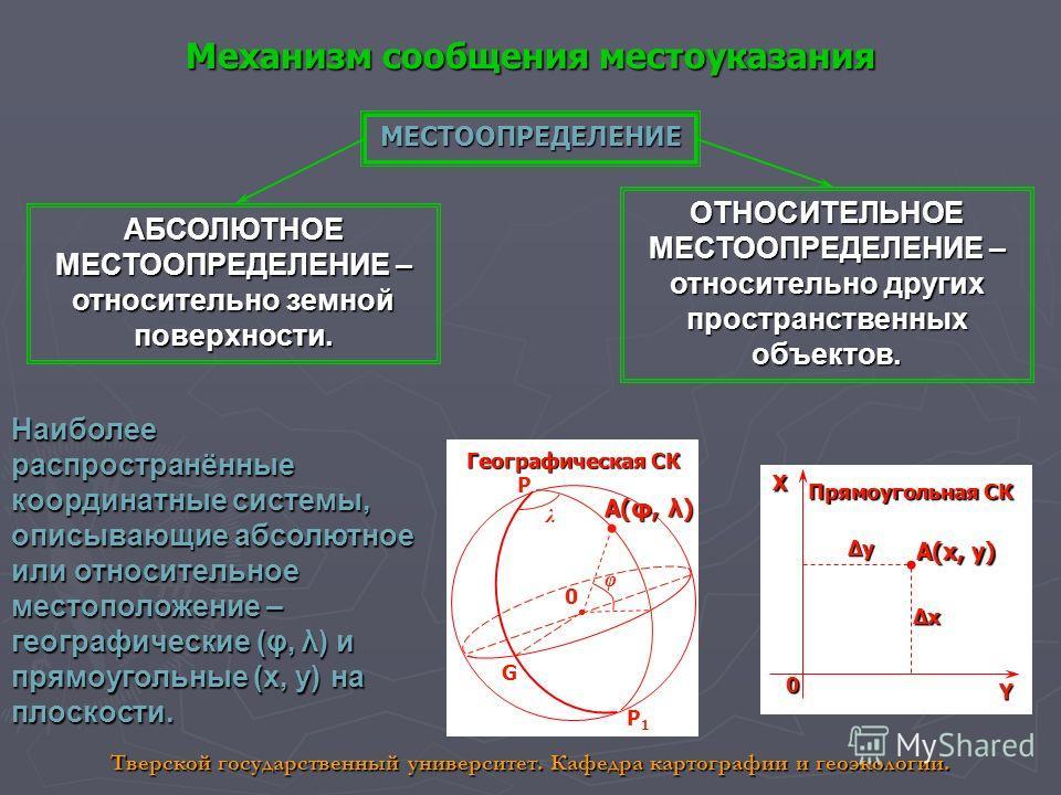 Механизм сообщения местоуказания МЕСТООПРЕДЕЛЕНИЕ АБСОЛЮТНОЕ МЕСТООПРЕДЕЛЕНИЕ – относительно земной поверхности. ОТНОСИТЕЛЬНОЕ МЕСТООПРЕДЕЛЕНИЕ – относительно других пространственных объектов. Наиболее распространённые координатные системы, описывающ