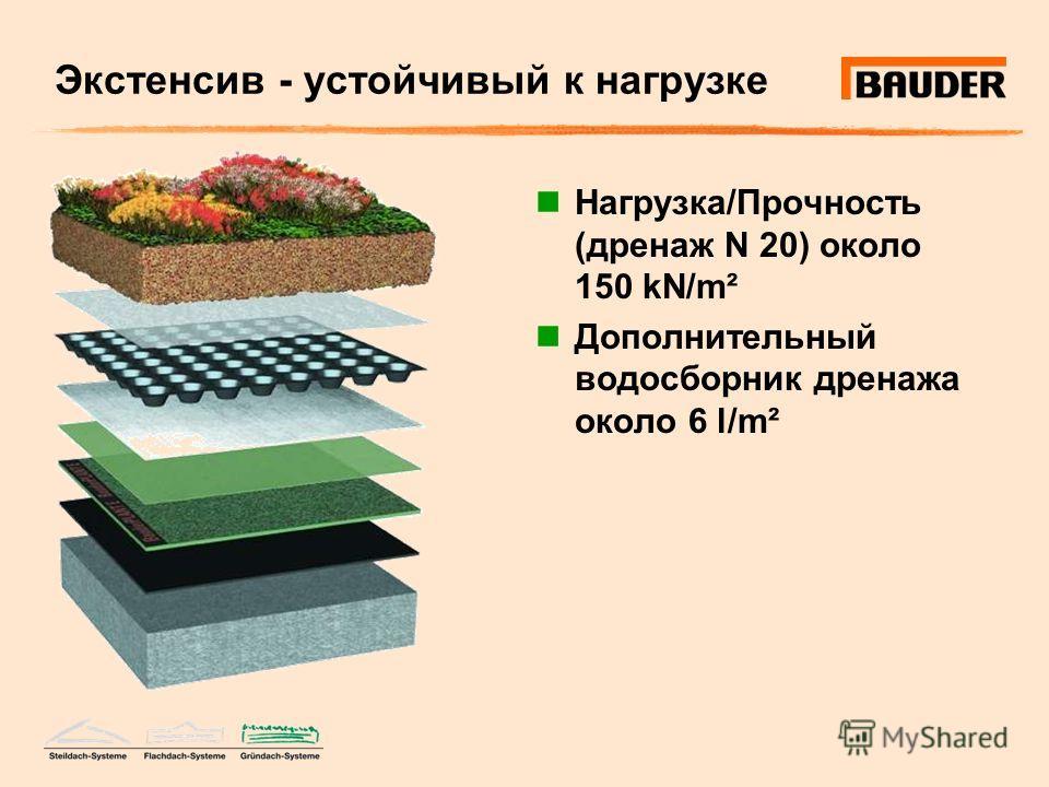 Нагрузка/Прочность (дренаж N 20) около 150 kN/m² Дополнительный водосборник дренажа около 6 l/m² Экстенсив - устойчивый к нагрузке