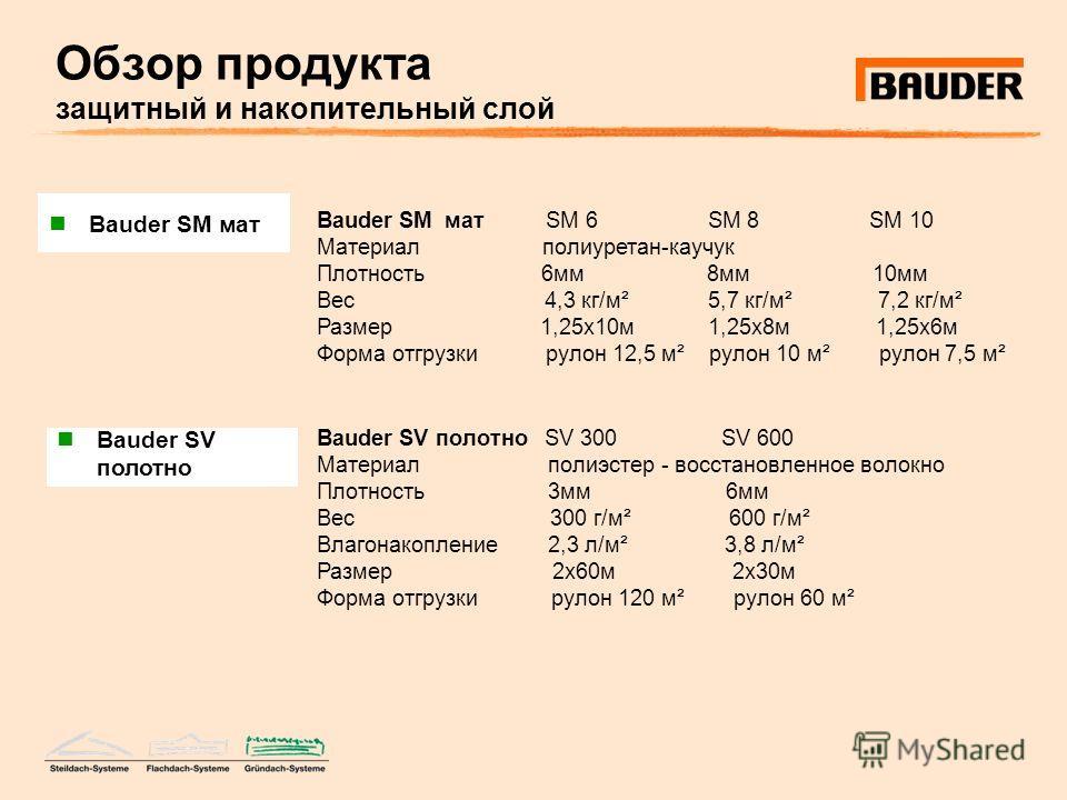 Обзор продукта защитный и накопительный слой Bauder SM мат SM 6 SM 8 SM 10 Материал полиуретан-каучук Плотность 6мм 8мм 10мм Вес 4,3 кг/м² 5,7 кг/м² 7,2 кг/м² Размер 1,25х10м 1,25х8м 1,25х6м Форма отгрузки рулон 12,5 м² рулон 10 м² рулон 7,5 м² Baude