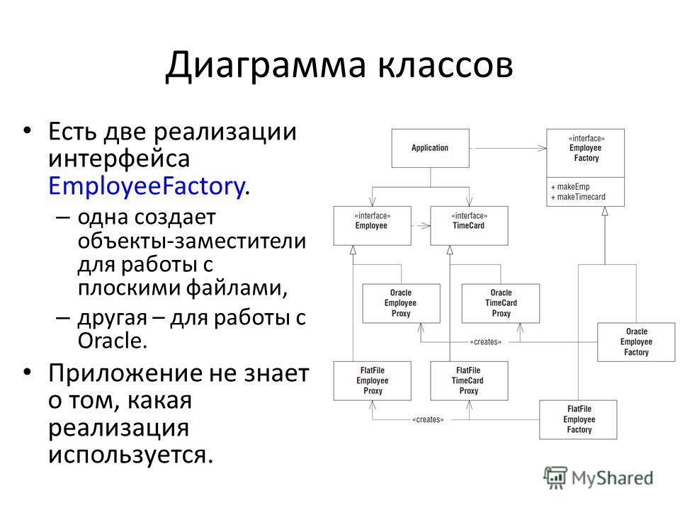 Диаграмма классов Есть две реализации интерфейса EmployeeFactory. – одна создает объекты-заместители для работы с плоскими файлами, – другая – для работы с Oracle. Приложение не знает о том, какая реализация используется.