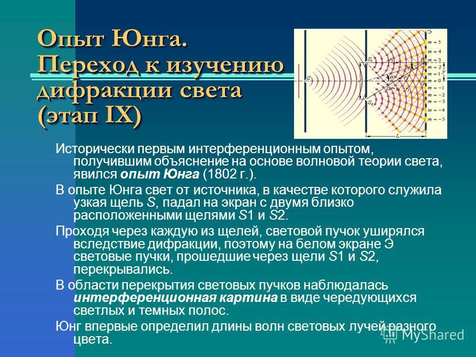 Опыт Юнга. Переход к изучению дифракции света (этап ΙX) Исторически первым интерференционным опытом, получившим объяснение на основе волновой теории света, явился опыт Юнга (1802 г.). В опыте Юнга свет от источника, в качестве которого служила узкая