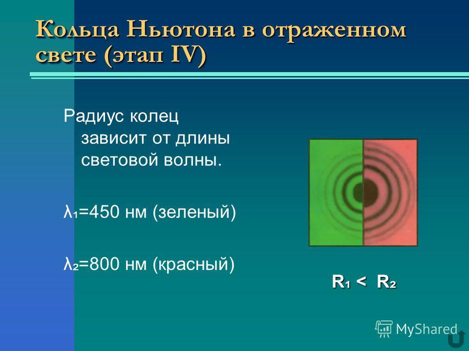 Кольца Ньютона в отраженном свете (этап ΙV) Радиус колец зависит от длины световой волны. λ =450 нм (зеленый) λ =800 нм (красный) R < R R < R