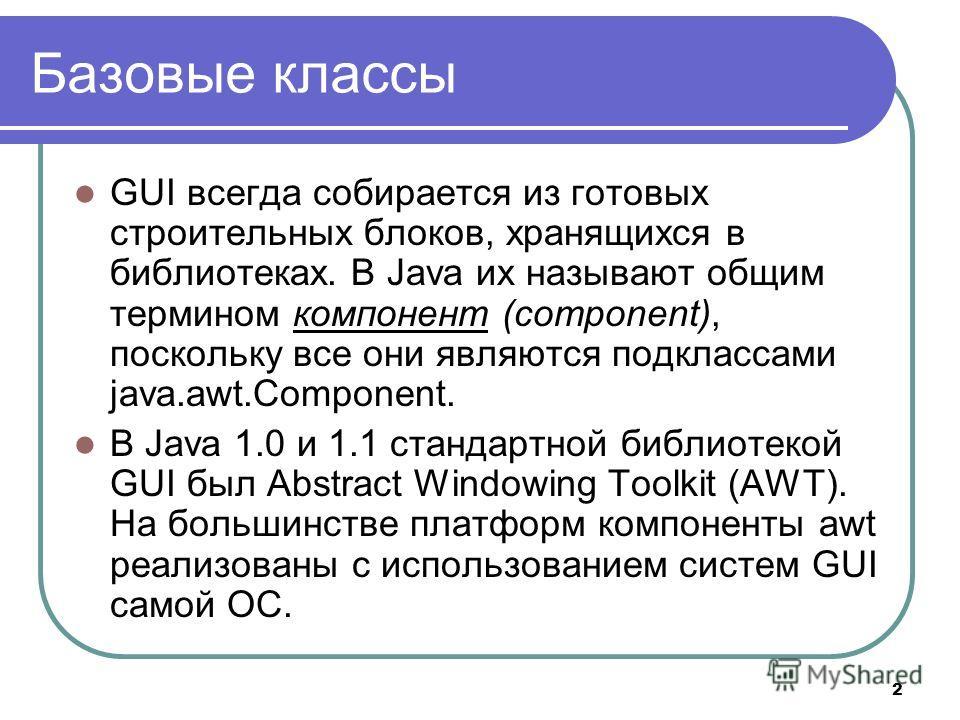 2 Базовые классы GUI всегда собирается из готовых строительных блоков, хранящихся в библиотеках. В Java их называют общим термином компонент (component), поскольку все они являются подклассами java.awt.Component. В Java 1.0 и 1.1 стандартной библиоте