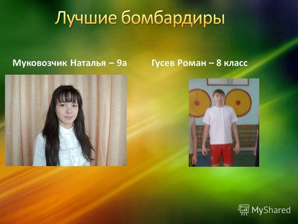 Муковозчик Наталья – 9аГусев Роман – 8 класс