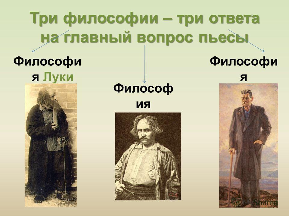 Три философии – три ответа на главный вопрос пьесы Философи я Луки Философ ия Сатина Философи я автора
