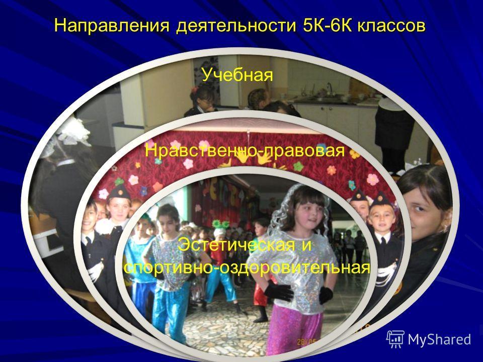 Направления деятельности 5К-6К классов Учебная Нравственно-правовая Эстетическая и спортивно-оздоровительная