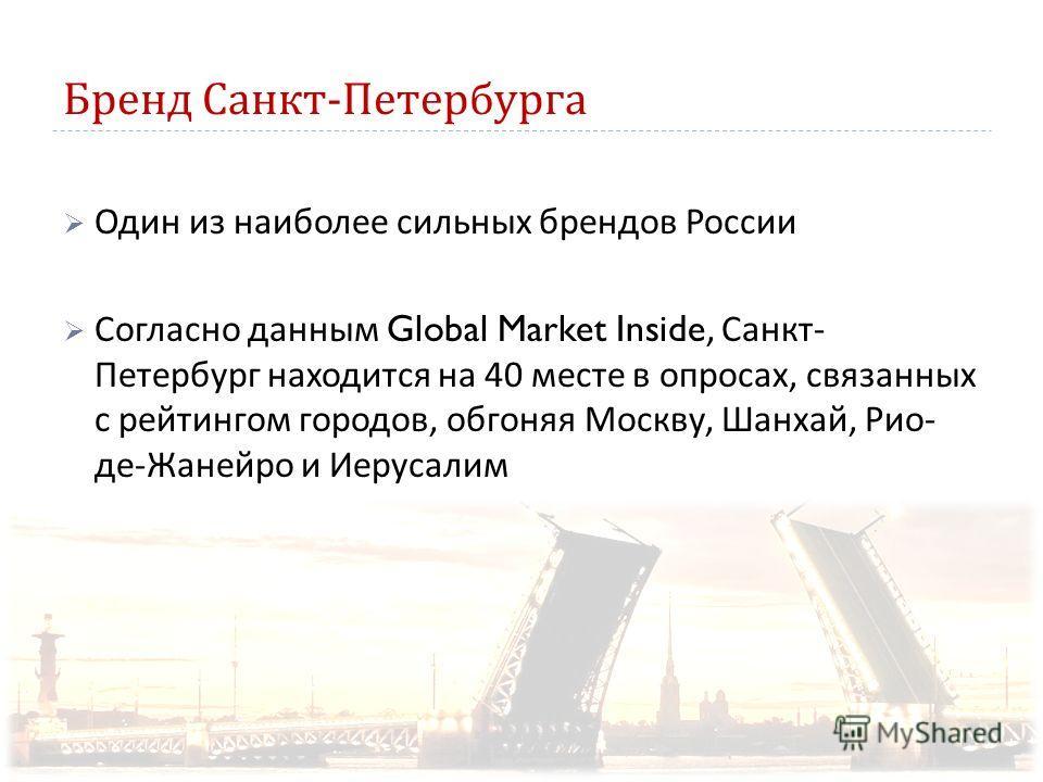 Бренд Санкт - Петербурга Один из наиболее сильных брендов России Согласно данным Global Market Inside, Санкт - Петербург находится на 40 месте в опросах, связанных с рейтингом городов, обгоняя Москву, Шанхай, Рио - де - Жанейро и Иерусалим