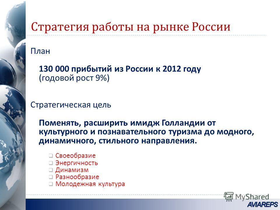 Стратегия работы на рынке России AVIAREPSAVIAREPS План 130 000 прибытий из России к 2012 году ( годовой рост 9%) Стратегическая цель Поменять, расширить имидж Голландии от культурного и познавательного туризма до модного, динамичного, стильного напра