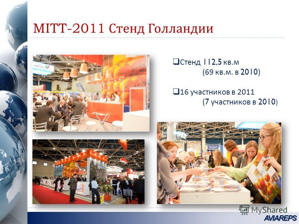 MITT-2011 Стенд Голландии AVIAREPSAVIAREPS Стенд 112,5 кв. м (69 кв. м. в 2010) 16 участников в 2011 (7 участников в 2010 )