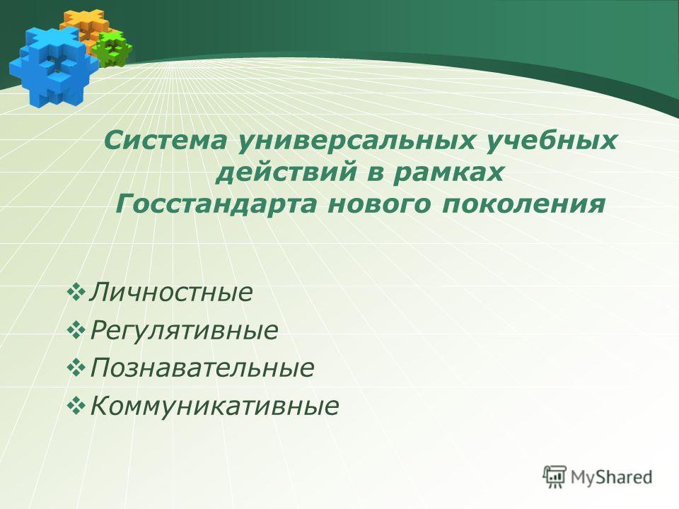 Система универсальных учебных действий в рамках Госстандарта нового поколения Личностные Регулятивные Познавательные Коммуникативные