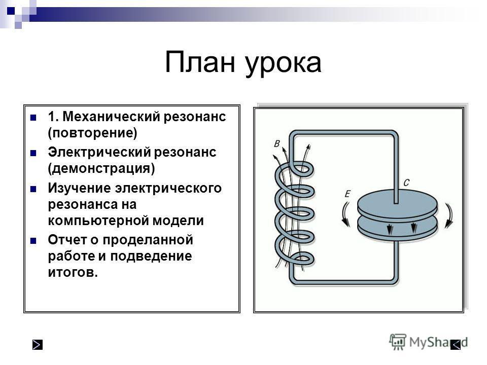План урока 1. Механический резонанс (повторение) Электрический резонанс (демонстрация) Изучение электрического резонанса на компьютерной модели Отчет о проделанной работе и подведение итогов.