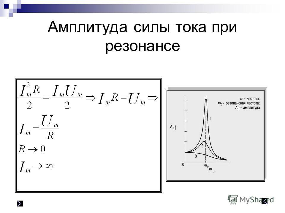 Амплитуда силы тока при резонансе