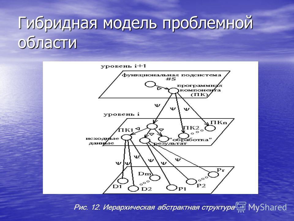 Гибридная модель проблемной области Рис. 12. Иерархическая абстрактная структура
