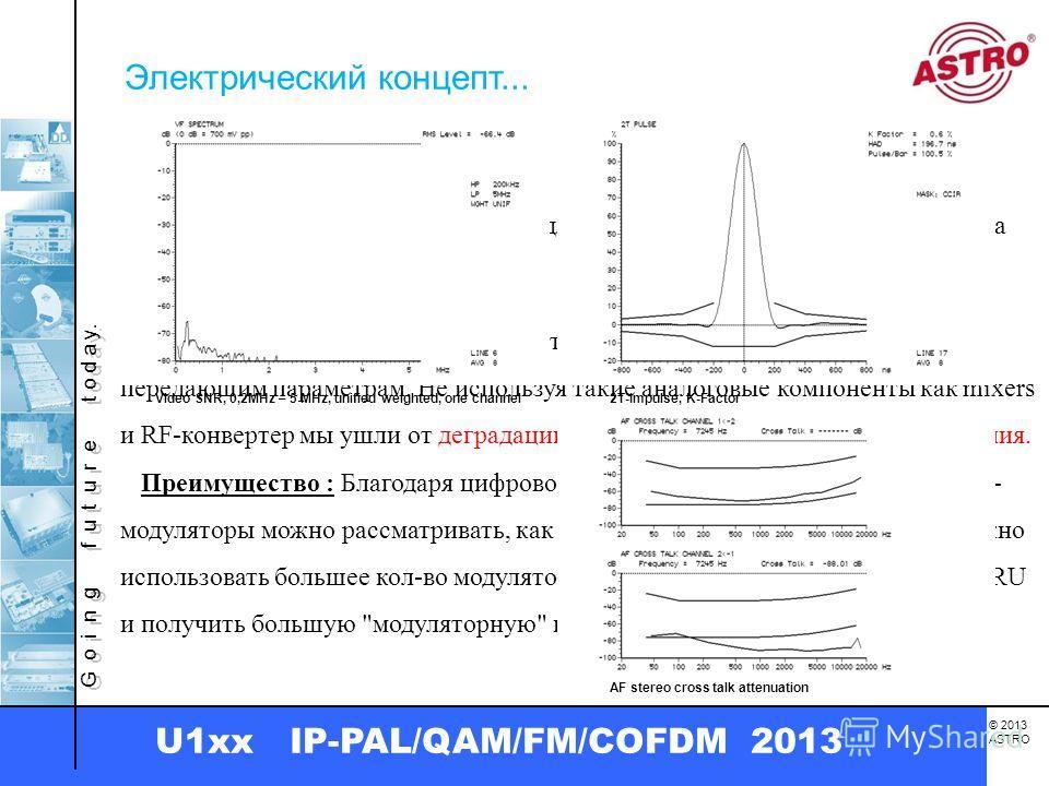 G o i n g f u t u r e t o d a y. © 2013 ASTRO U1xx IP-PAL/QAM/FM/COFDM 2013 Подготовка сигнала и модуляция для Видео и Аудио сигнала до RF-выхода полностью цифровая: Преимущество: высокая надёжность благодаря стабильным по времени передающим параметр