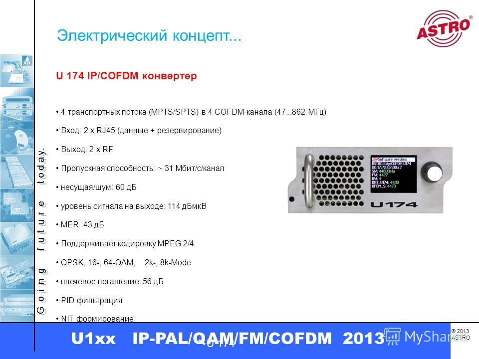 G o i n g f u t u r e t o d a y. © 2013 ASTRO U1xx IP-PAL/QAM/FM/COFDM 2013 U 174 IP/COFDM конвертер несущая/шум: 60 дБ уровень сигнала на выходе: 114 дБмкВ Поддерживает кодировку MPEG 2/4 QPSK, 16-, 64-QAM; 2k-, 8k-Mode Пропускная способность: ~ 31