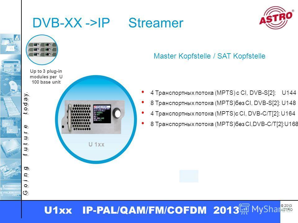 G o i n g f u t u r e t o d a y. © 2013 ASTRO U1xx IP-PAL/QAM/FM/COFDM 2013 DVB-XX ->IP Streamer Master Kopfstelle / SAT Kopfstelle 4 Транспортных потока (MPTS) с CI, DVB-S[2]: U144 8 Транспортных потока (MPTS)без CI, DVB-S[2]: U148 4 Транспортных по