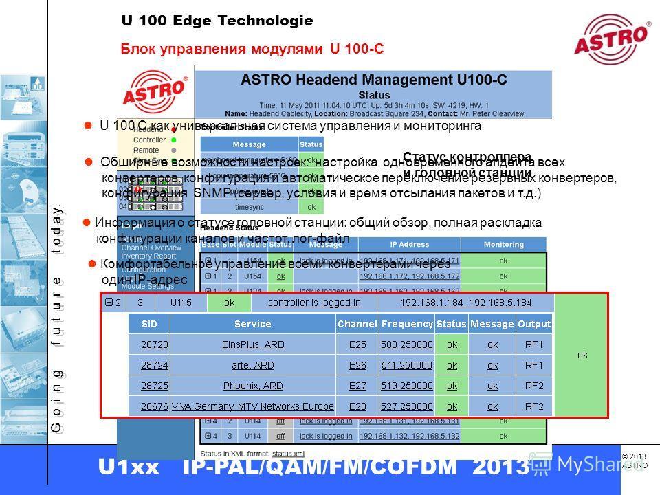 G o i n g f u t u r e t o d a y. © 2013 ASTRO U1xx IP-PAL/QAM/FM/COFDM 2013 U 100 Edge Technologie Блок управления модулями U 100-C U 100 C как универсальная система управления и мониторинга Обширные возможности настроек: настройка одновременного апд