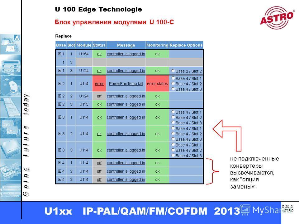 G o i n g f u t u r e t o d a y. © 2013 ASTRO U1xx IP-PAL/QAM/FM/COFDM 2013 U 100 Edge Technologie не подключенные конвертеры высвечиваются, как опция замены« Блок управления модулями U 100-C