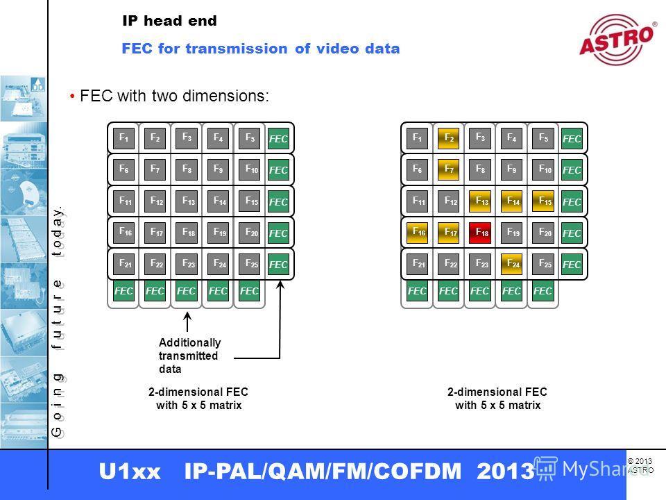 G o i n g f u t u r e t o d a y. © 2013 ASTRO U1xx IP-PAL/QAM/FM/COFDM 2013 Additionally transmitted data FEC F6F6 F7F7 F8F8 F9F9 F 11 F 12 F 13 F 14 F 16 F 17 F 18 F 19 F 21 F 22 F 23 F 24 F 10 F 15 F 20 F 25 F1F1 F2F2 F3F3 F4F4 F5F5 FEC 2-dimension