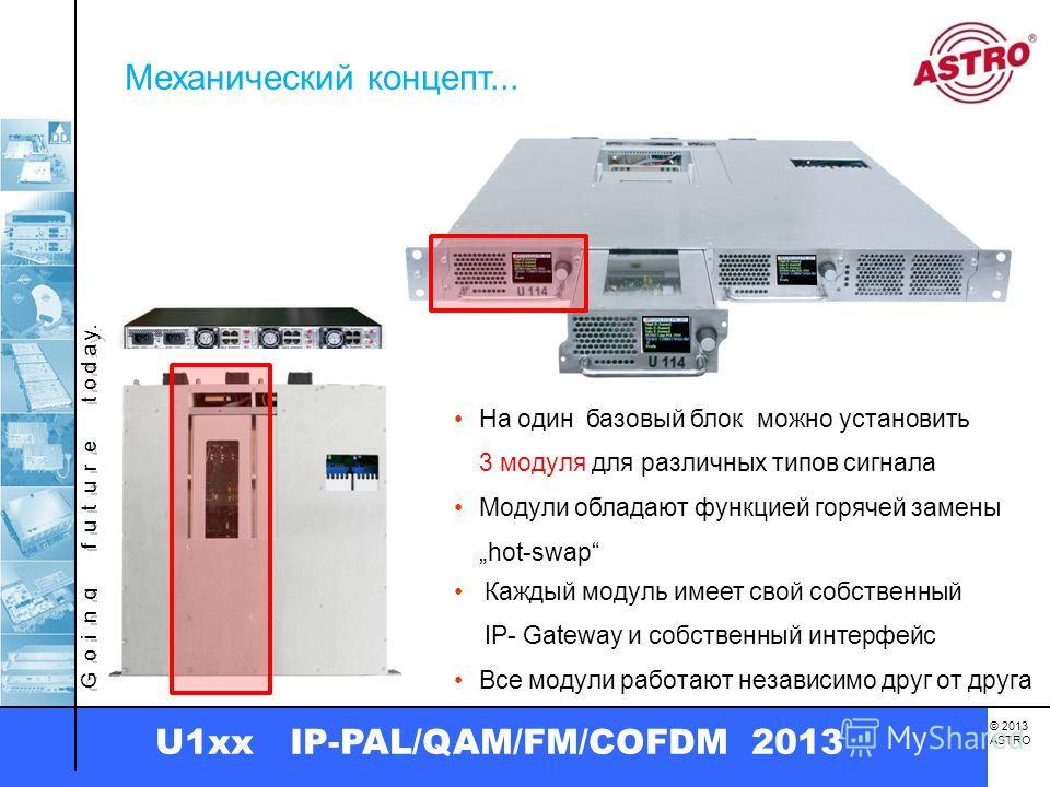 G o i n g f u t u r e t o d a y. © 2013 ASTRO U1xx IP-PAL/QAM/FM/COFDM 2013 Каждый модуль имеет свой собственный IP- Gateway и собственный интерфейс Все модули работают независимо друг от друга Механический концепт... На один базовый блок можно устан
