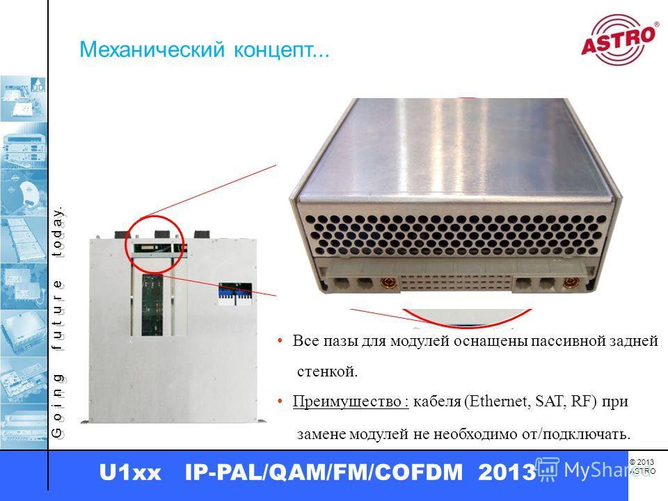 G o i n g f u t u r e t o d a y. © 2013 ASTRO U1xx IP-PAL/QAM/FM/COFDM 2013 Все пазы для модулей оснащены пассивной задней стенкой. Преимущество : кабеля (Ethernet, SAT, RF) при замене модулей не необходимо от/подключать. passive Backplane Механическ