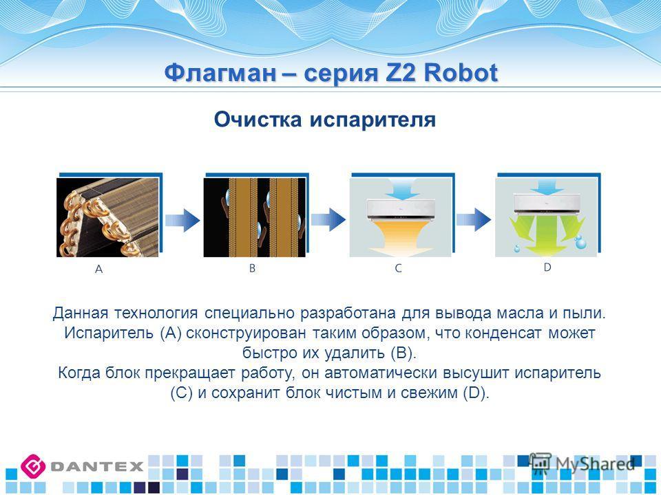 Флагман – серия Z2 Robot Очистка испарителя Данная технология специально разработана для вывода масла и пыли. Испаритель (А) сконструирован таким образом, что конденсат может быстро их удалить (B). Когда блок прекращает работу, он автоматически высуш