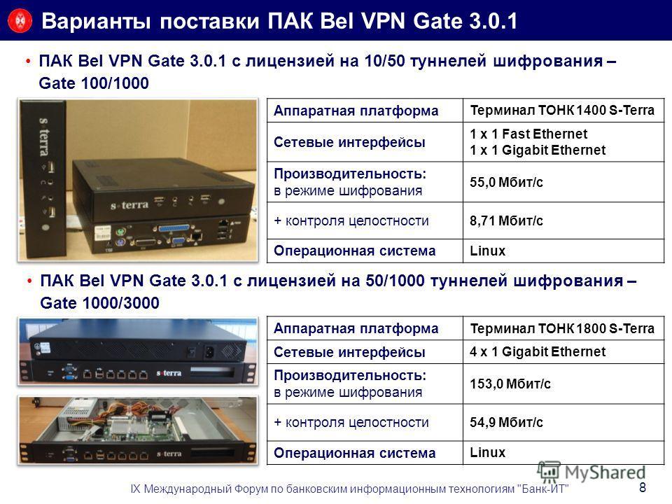 ПАК Bel VPN Gate 3.0.1 c лицензией на 10/50 туннелей шифрования – Gate 100/1000 Варианты поставки ПАК Bel VPN Gate 3.0.1 IX Международный Форум по банковским информационным технологиям
