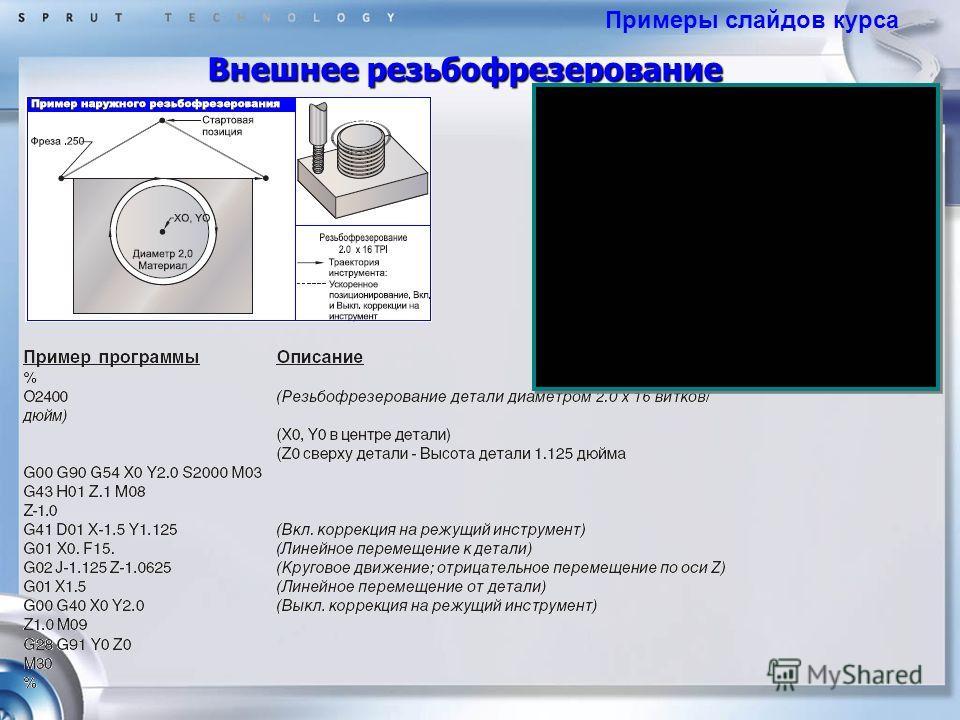 Внешнее резьбофрезерование Примеры слайдов курса