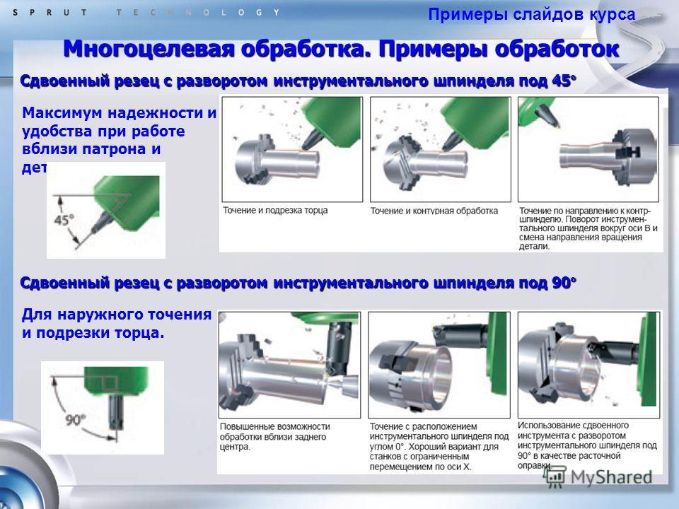 Многоцелевая обработка. Примеры обработок Сдвоенный резец с разворотом инструментального шпинделя под 45° Максимум надежности и удобства при работе вблизи патрона и детали. Сдвоенный резец с разворотом инструментального шпинделя под 90° Для наружного