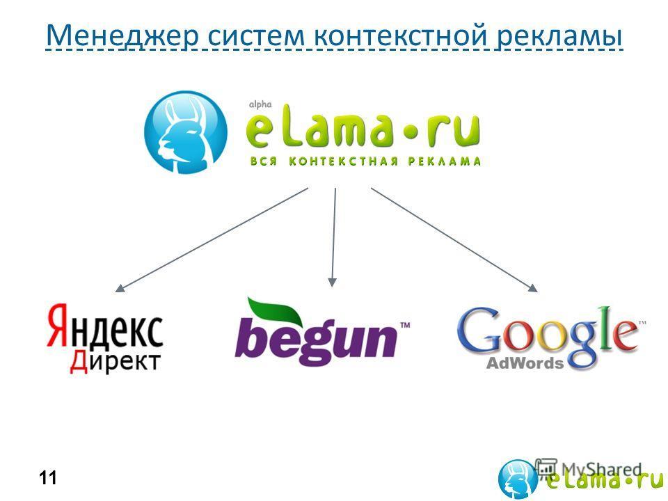 Менеджер систем контекстной рекламы 11