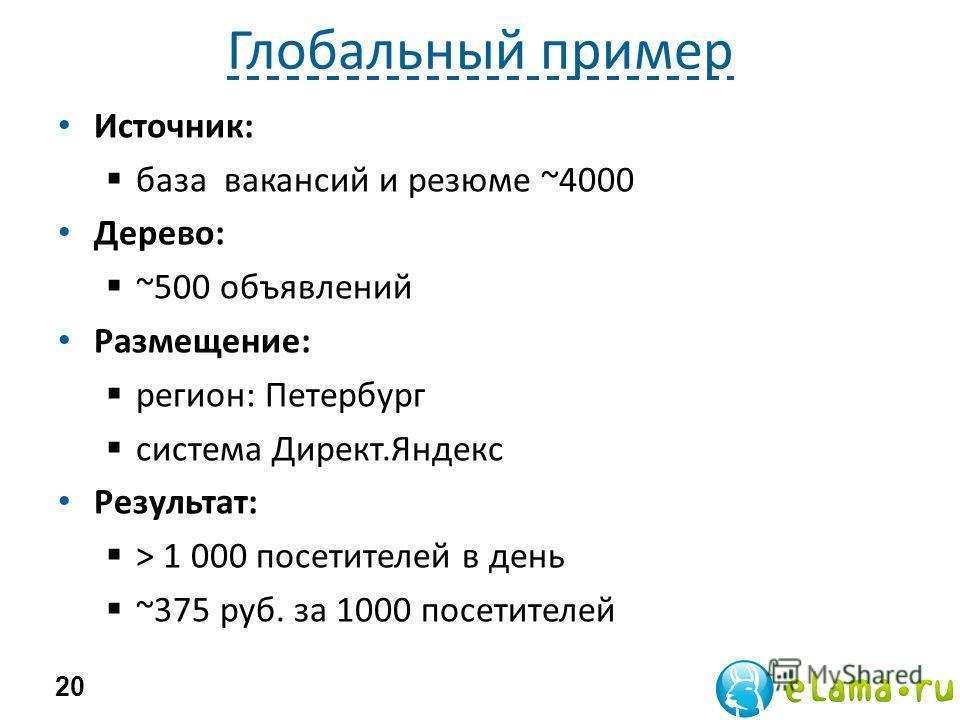 Глобальный пример Источник: база вакансий и резюме ~4000 Дерево: ~500 объявлений Размещение: регион: Петербург система Директ.Яндекс Результат: > 1 000 посетителей в день ~375 руб. за 1000 посетителей 20