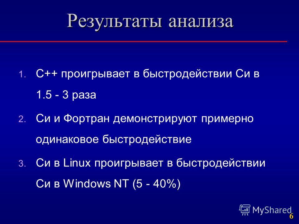 6 Результаты анализа 1. С++ проигрывает в быстродействии Си в 1.5 - 3 раза 2. Си и Фортран демонстрируют примерно одинаковое быстродействие 3. Си в Linux проигрывает в быстродействии Си в Windows NT (5 - 40%)