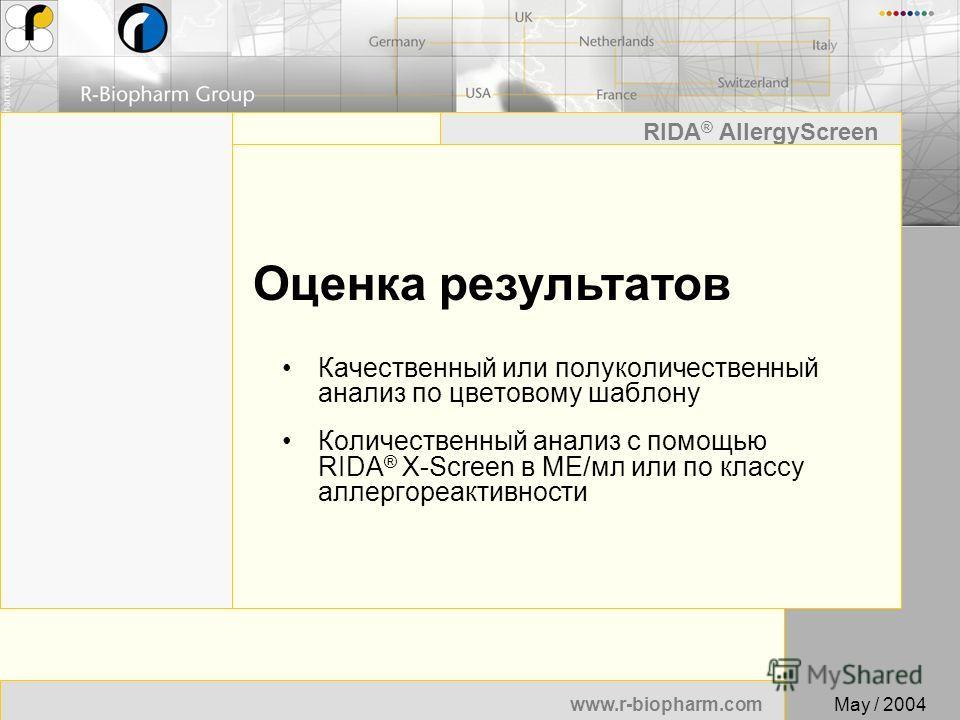 13 www.r-biopharm.com RIDA ® AllergyScreen May / 2004 Качественный или полуколичественный анализ по цветовому шаблону Количественный анализ с помощью RIDA ® X-Screen в МЕ/мл или по классу аллергореактивности Оценка результатов