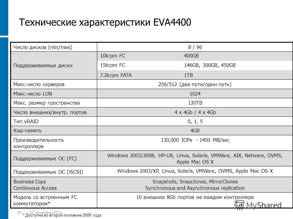 2523 November 2013 Технические характеристики EVA4400 Число дисков (min/max) 8 / 96 Поддерживаемые диски 10krpm FC400GB 15krpm FC146GB, 300GB, 450GB 7.2krpm FATA1TB Макс.число серверов 256/512 (два пути/один путь) Макс.число LUN 1024 Макс. размер про