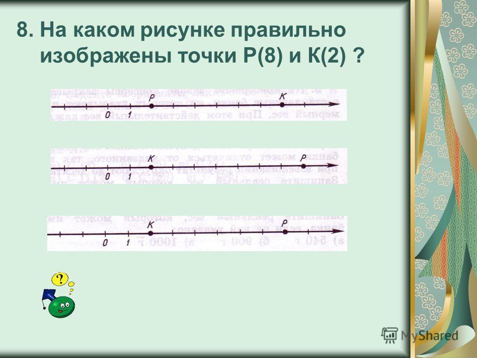 8. На каком рисунке правильно изображены точки Р(8) и К(2) ?