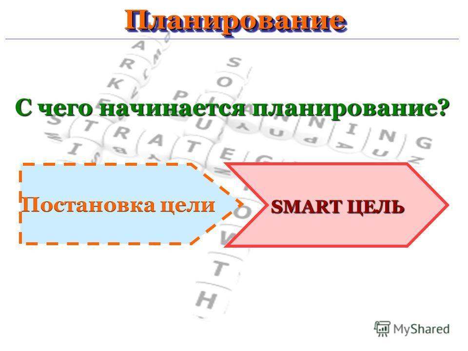 ПланированиеПланирование SMART ЦЕЛЬ С чего начинается планирование?