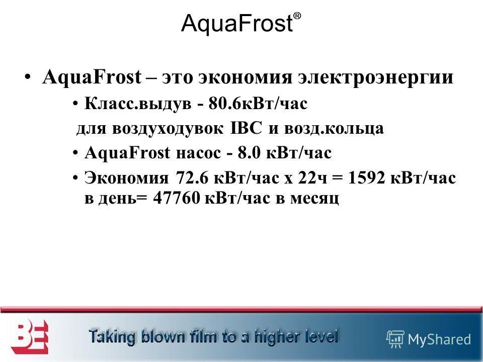 AquaFrost AquaFrost – это экономия электроэнергии Класс.выдув - 80.6кВт/час для воздуходувок IBC и возд.кольца AquaFrost насос - 8.0 кВт/час Экономия 72.6 кВт/час x 22ч = 1592 кВт/час в день= 47760 кВт/час в месяц