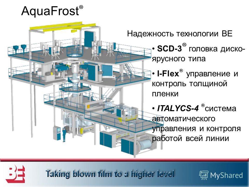 AquaFrost Надежность технологии BE SCD-3 головка диско- ярусного типа I-Flex управление и контроль толщиной пленки ITALYCS-4 система автоматического управления и контроля работой всей линии