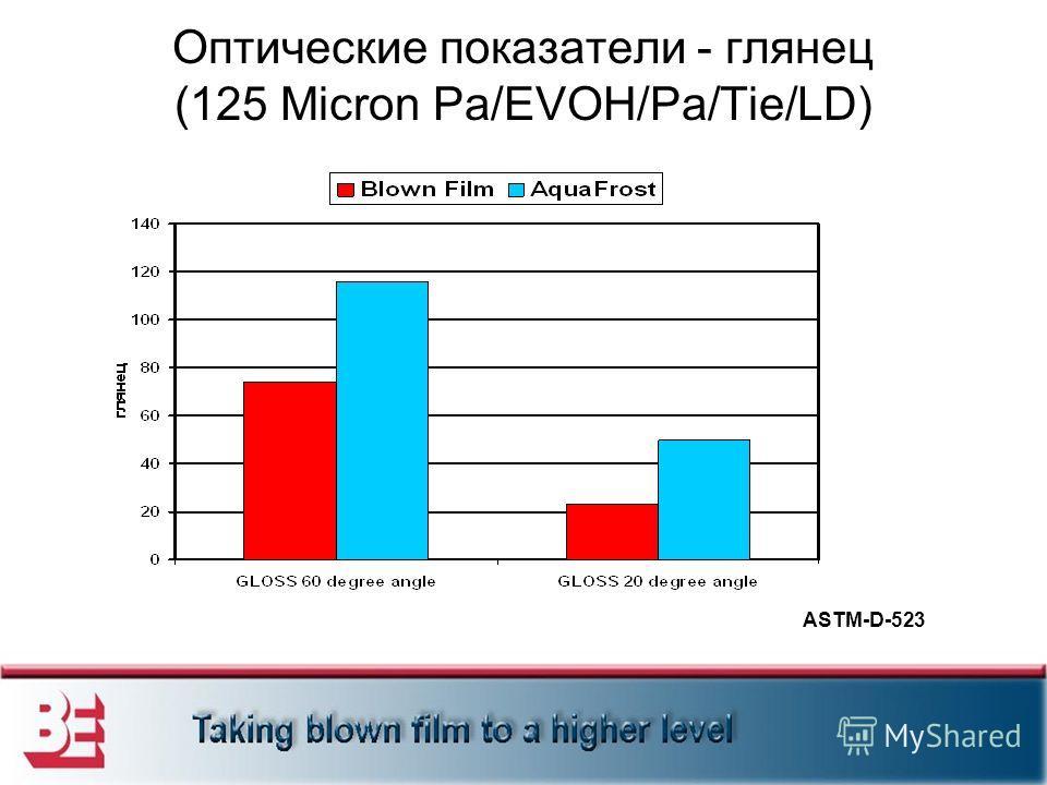 Оптические показатели - глянец (125 Micron Pa/EVOH/Pa/Tie/LD) ASTM-D-523