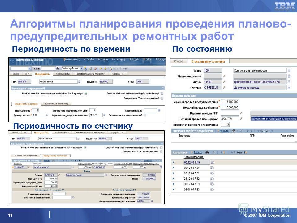 © 2007 IBM Corporation 11 Алгоритмы планирования проведения планово- предупредительных ремонтных работ Периодичность по времени Периодичность по счетчику По состоянию