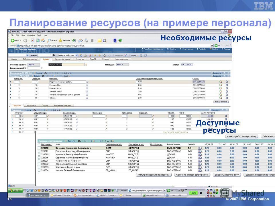 © 2007 IBM Corporation 13 Планирование ресурсов (на примере персонала) Необходимые ресурсы Доступные ресурсы