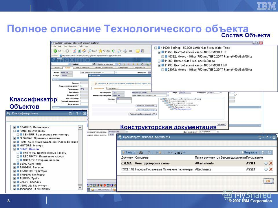 © 2007 IBM Corporation 8 Полное описание Технологического объекта Состав Объекта Конструкторская документация Классификатор Объектов