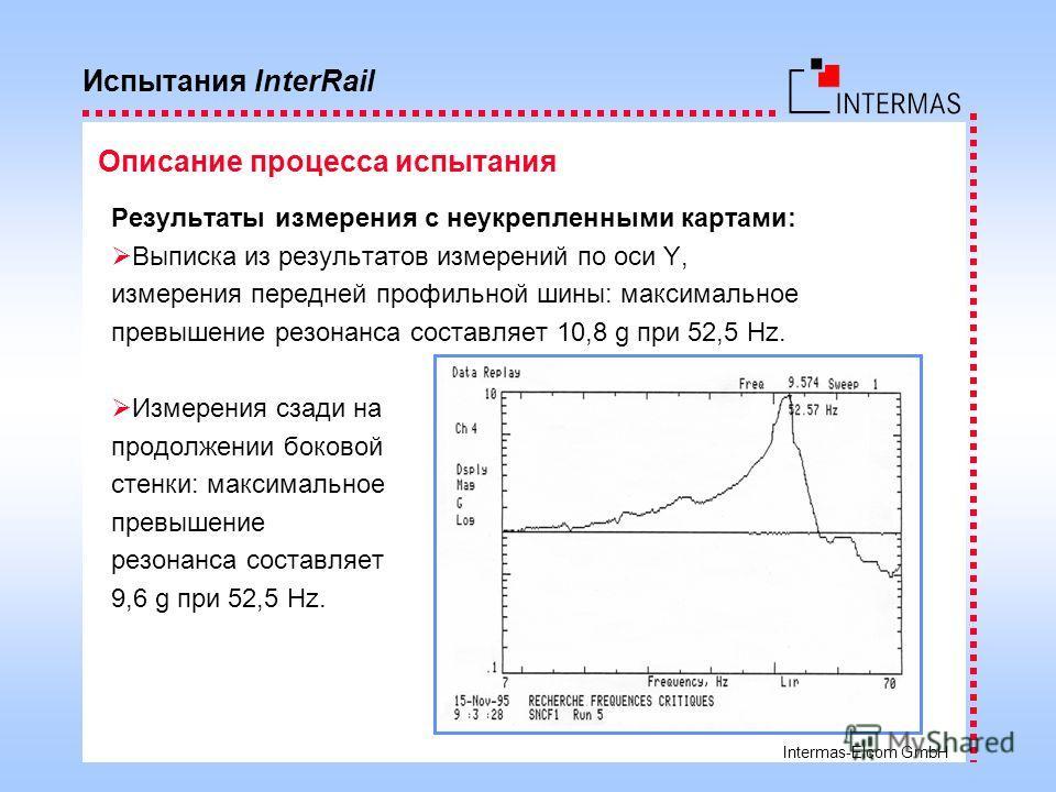 Intermas-Elcom GmbH Результаты измерения с неукрепленными картами: Выписка из результатов измерений по оси Y, измерения передней профильной шины: максимальное превышение резонанса составляет 10,8 g при 52,5 Hz. Измерения сзади на продолжении боковой