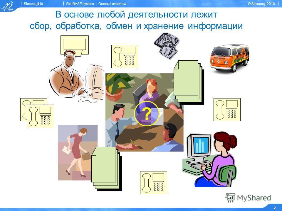 Simourg Ltd.© Simourg, 2010SimBASE system | General overview 2 В основе любой деятельности лежит сбор, обработка, обмен и хранение информации ?