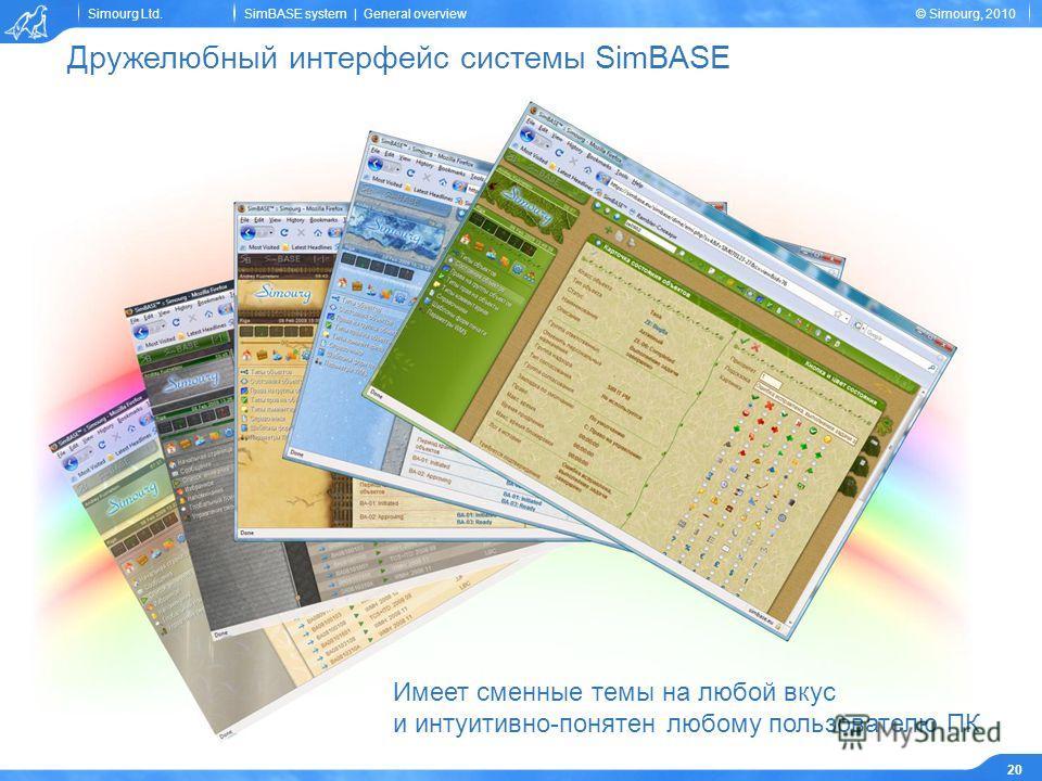 Simourg Ltd. Дружелюбный интерфейс системы SimBASE © Simourg, 2010SimBASE system | General overview 20 Имеет сменные темы на любой вкус и интуитивно-понятен любому пользователю ПК