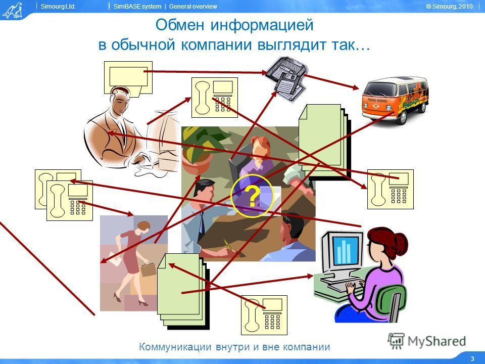 Simourg Ltd.© Simourg, 2010SimBASE system | General overview 3 Обмен информацией в обычной компании выглядит так… ? Коммуникации внутри и вне компании
