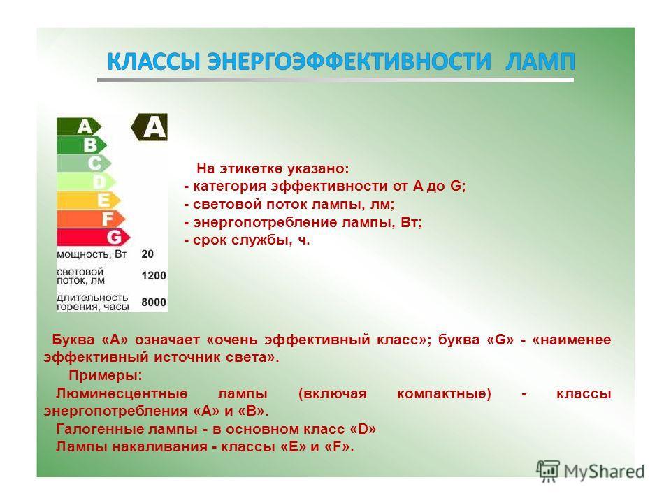На этикетке указано: - категория эффективности от A до G; - световой поток лампы, лм; - энергопотребление лампы, Вт; - срок службы, ч. Буква «А» означает «очень эффективный класс»; буква «G» - «наименее эффективный источник света». Примеры: Люминесце