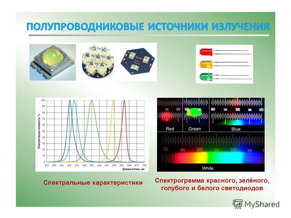 Спектрограмма красного, зелёного, голубого и белого светодиодов Спектральные характеристики