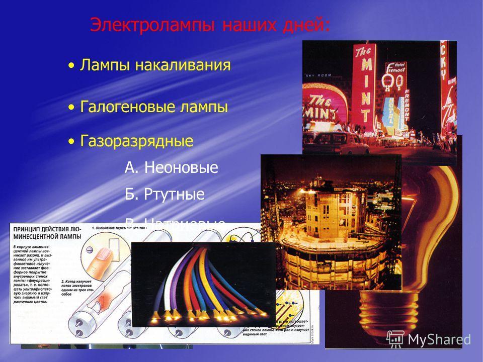 Электролампы наших дней: Лампы накаливания Галогеновые лампы Газоразрядные А. Неоновые Б. Ртутные В. Натриевые